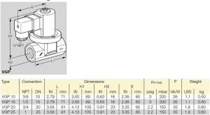 شیر برقی گاز 1/2 پیلوت کروم شرودر مدل VGP