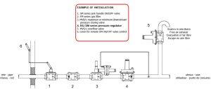 رگلاتور شات اف فشار گاز ماداس 2 اینچ MADAS RG 2MBZ