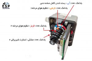 موتور دمپر هانیول - کانکترون LKS 310 25